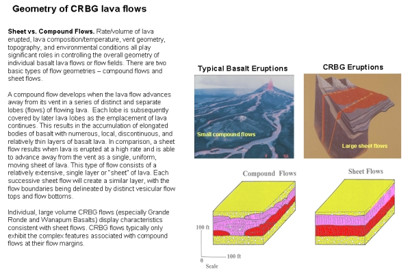 Geometry of CRBG lava flows