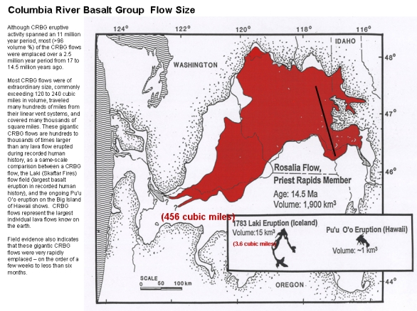 Columbia River Basalt Group Flow Size